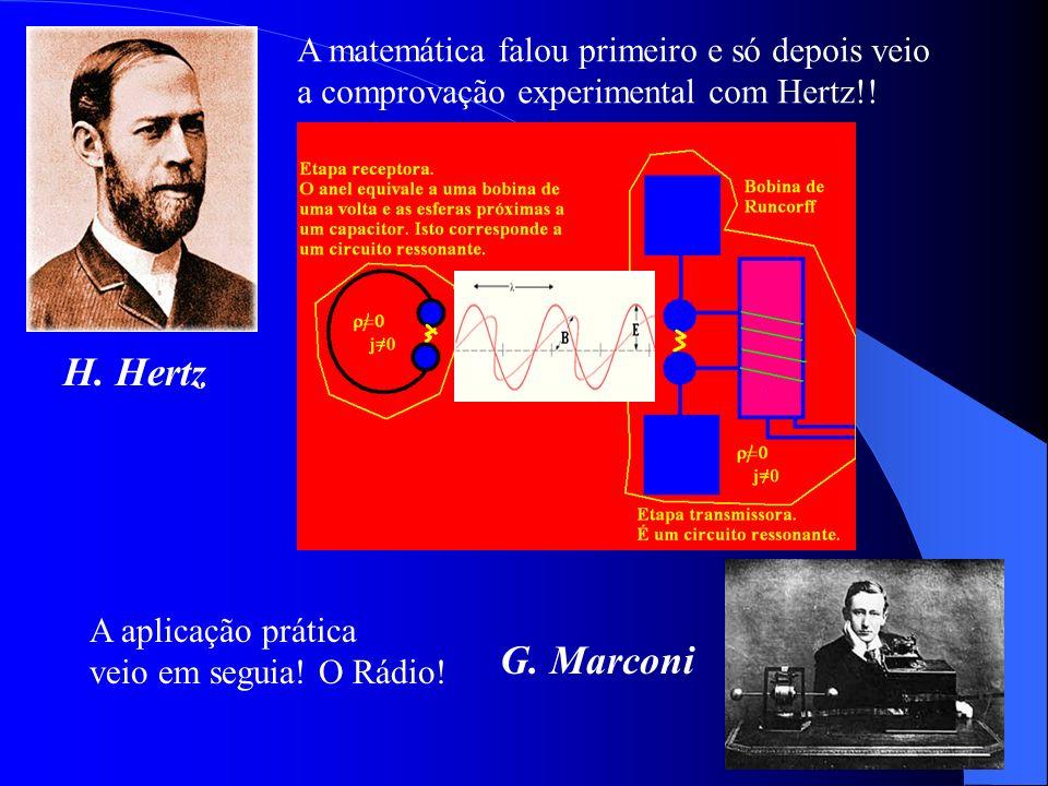 G. Marconi H. Hertz A matemática falou primeiro e só depois veio a comprovação experimental com Hertz!! A aplicação prática veio em seguia! O Rádio!
