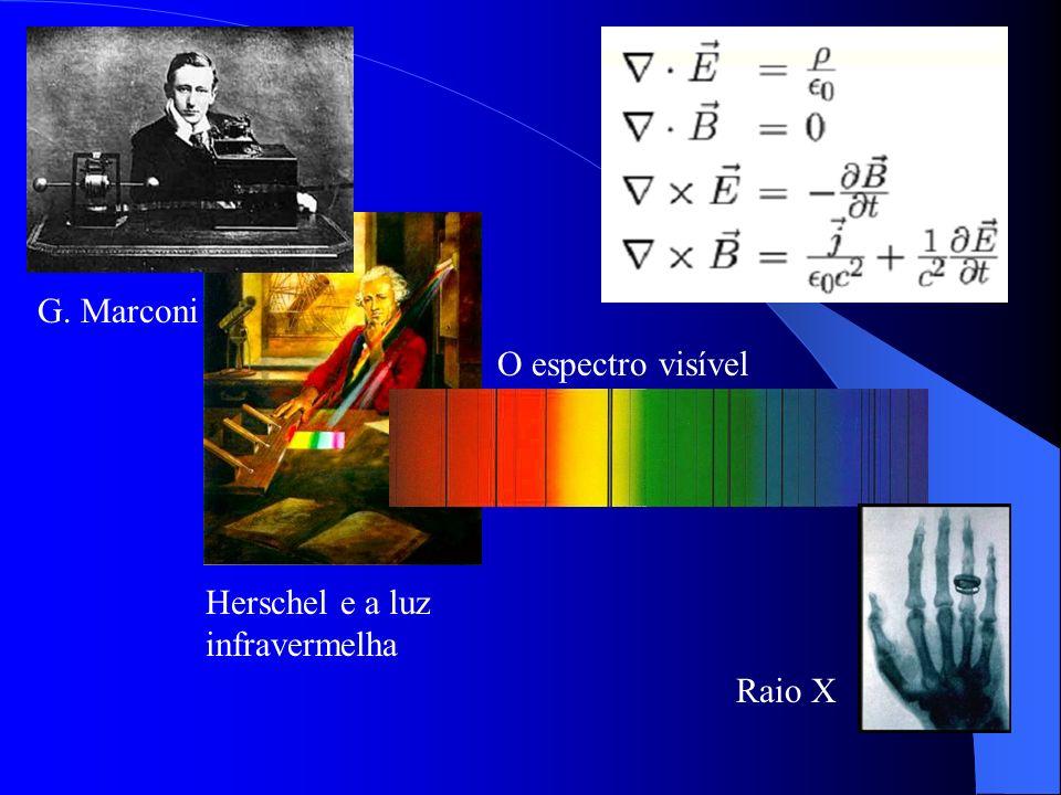 G. Marconi Herschel e a luz infravermelha O espectro visível Raio X