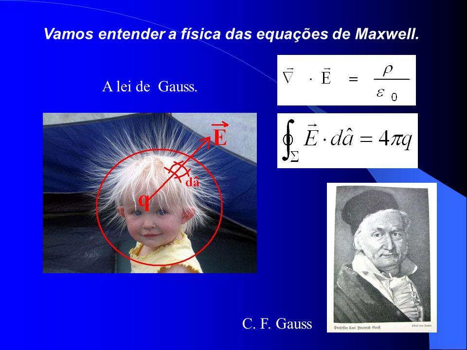 Vamos entender a física das equações de Maxwell. C. F. Gauss A lei de Gauss.
