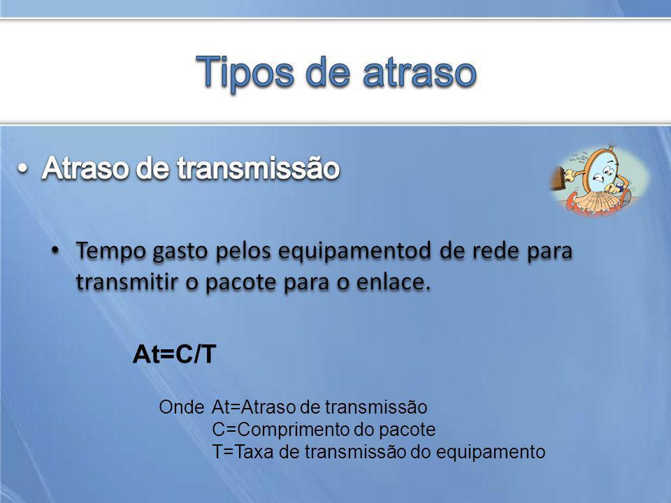 At=C/T Onde At=Atraso de transmissão C=Comprimento do pacote T=Taxa de transmissão do equipamento
