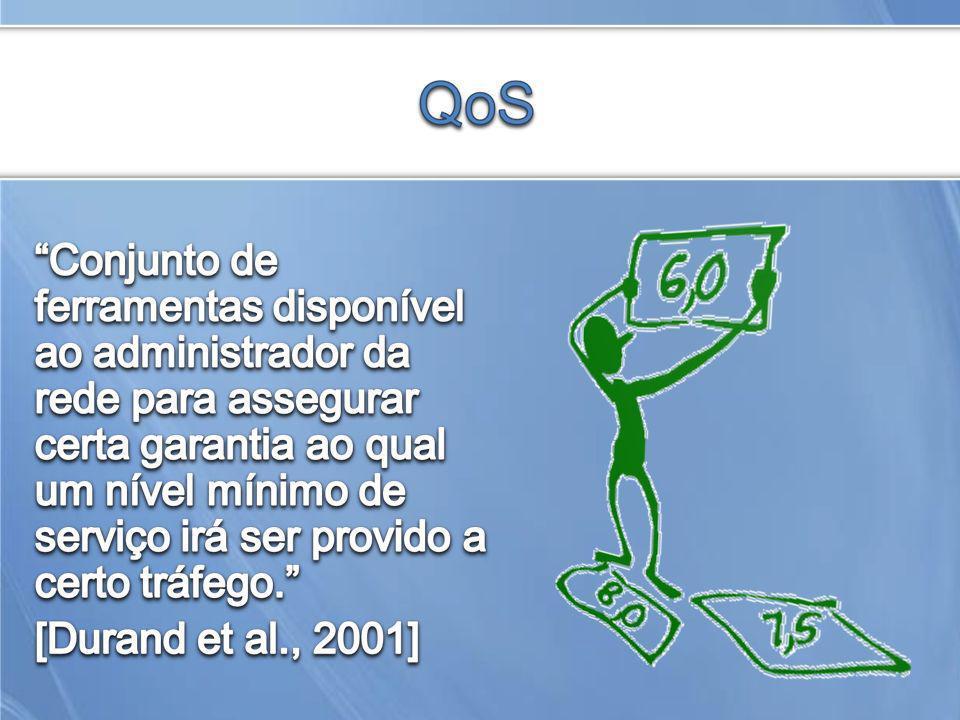[Semeria, 2001] Semeria, C.Supporting Differentiated Service Classes Queue Scheduling Disciplines.