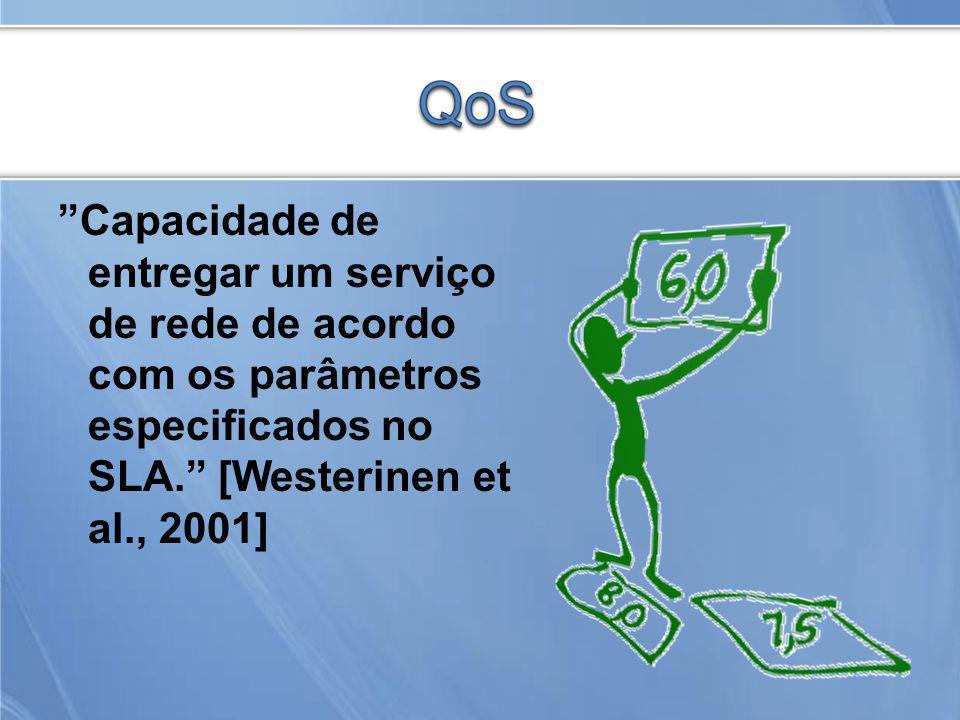 Capacidade de entregar um serviço de rede de acordo com os parâmetros especificados no SLA.