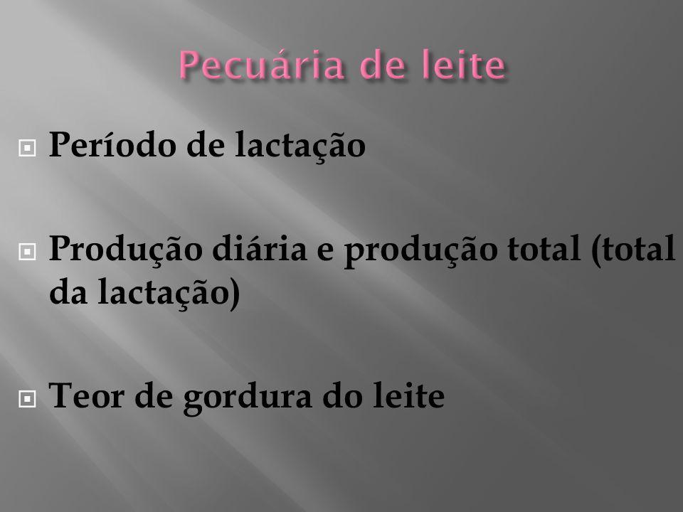 Período de lactação Produção diária e produção total (total da lactação) Teor de gordura do leite