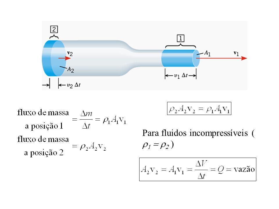 Para fluidos incompressíveis ( )