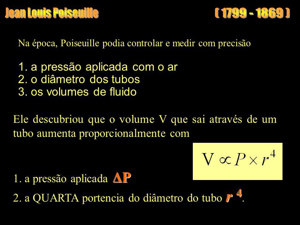 (1799 - 1869) Na época, Poiseuille podia controlar e medir com precisão 1.