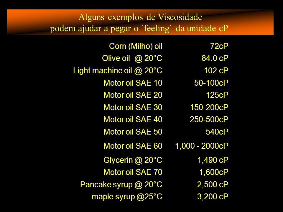 Alguns exemplos de Viscosidade podem ajudar a pegar o `feeling` da unidade cP Corn (Milho) oil72cP Olive oil @ 20°C84.0 cP Light machine oil @ 20°C102 cP Motor oil SAE 1050-100cP Motor oil SAE 20125cP Motor oil SAE 30150-200cP Motor oil SAE 40250-500cP Motor oil SAE 50540cP Motor oil SAE 601,000 - 2000cP Glycerin @ 20°C1,490 cP Motor oil SAE 701,600cP Pancake syrup @ 20°C2,500 cP maple syrup @25°C3,200 cP