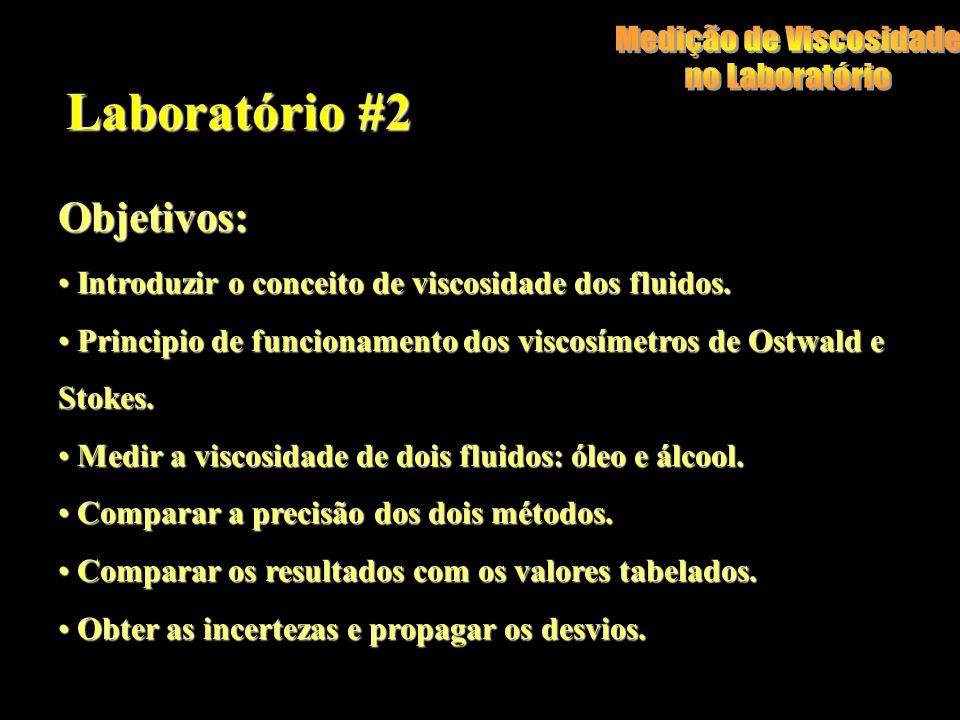 Laboratório #2 Objetivos: Introduzir o conceito de viscosidade dos fluidos.
