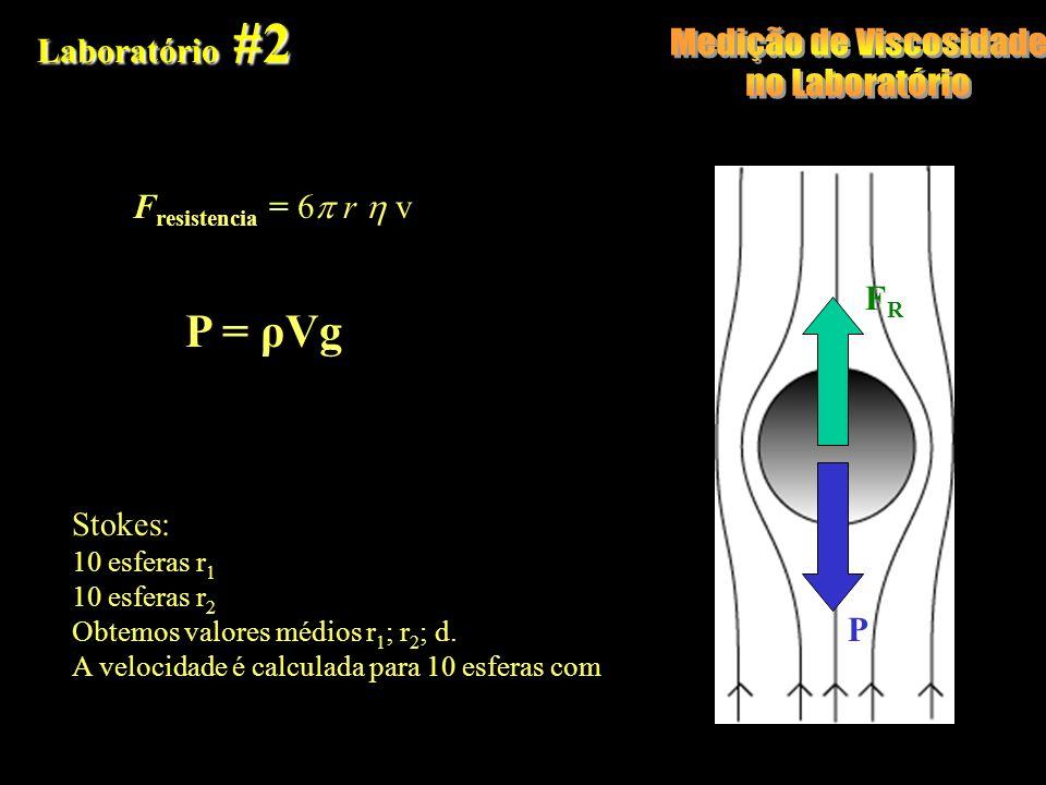 Laboratório #2 Stokes: 10 esferas r 1 10 esferas r 2 Obtemos valores médios r 1 ; r 2 ; d. A velocidade é calculada para 10 esferas com F resistencia