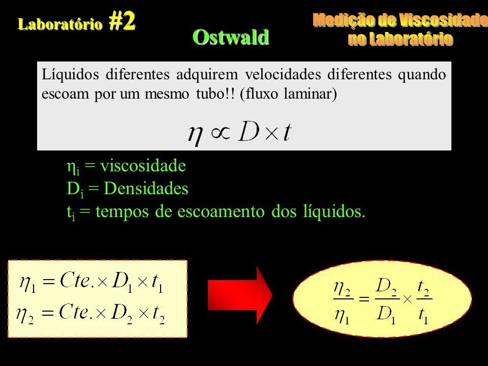 Líquidos diferentes adquirem velocidades diferentes quando escoam por um mesmo tubo!! (fluxo laminar) Laboratório #2 Ostwald η i = viscosidade D i = D