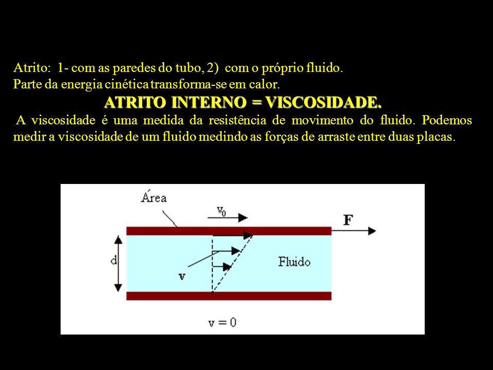 Atrito: 1- com as paredes do tubo, 2) com o próprio fluido. Parte da energia cinética transforma-se em calor. ATRITO INTERNO = VISCOSIDADE. A viscosid