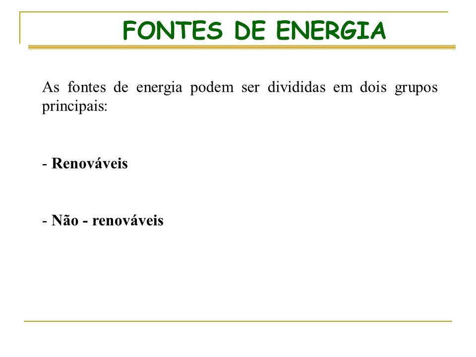 As fontes de energia podem ser divididas em dois grupos principais: - Renováveis - Não - renováveis FONTES DE ENERGIA