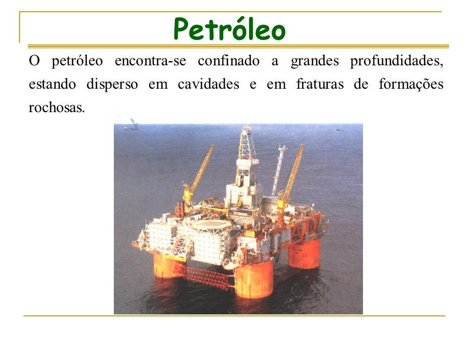 Petróleo O petróleo encontra-se confinado a grandes profundidades, estando disperso em cavidades e em fraturas de formações rochosas.