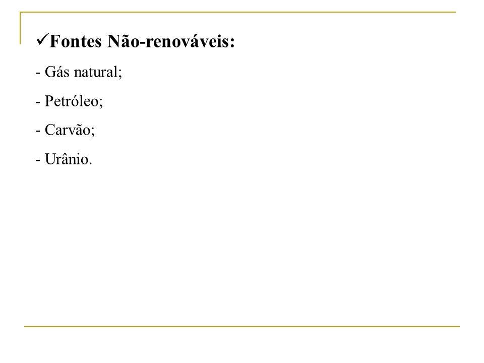 Fontes Não-renováveis: - Gás natural; - Petróleo; - Carvão; - Urânio.