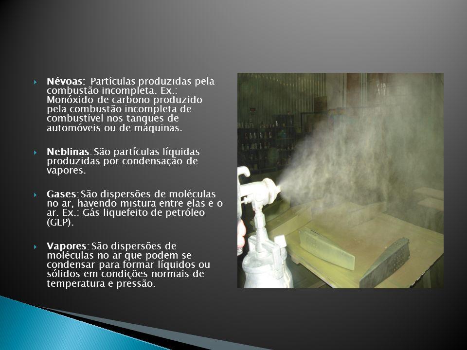 Névoas: Partículas produzidas pela combustão incompleta. Ex.: Monóxido de carbono produzido pela combustão incompleta de combustível nos tanques de au