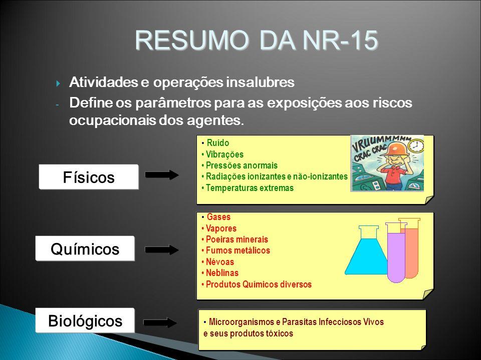Atividades e operações insalubres - Define os parâmetros para as exposições aos riscos ocupacionais dos agentes. RESUMO DA NR-15 Ruído Vibrações Press