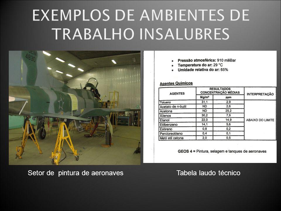 Setor de pintura de aeronavesTabela laudo técnico