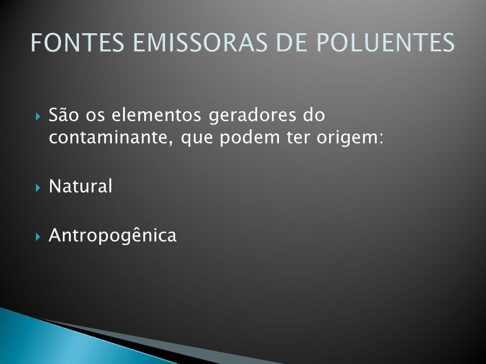 FONTES EMISSORAS DE POLUENTES São os elementos geradores do contaminante, que podem ter origem: Natural Antropogênica