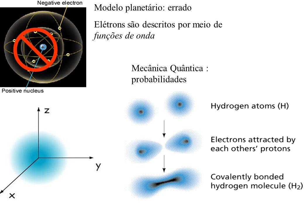 Modelo planetário: errado Elétrons são descritos por meio de funções de onda Mecânica Quântica : probabilidades