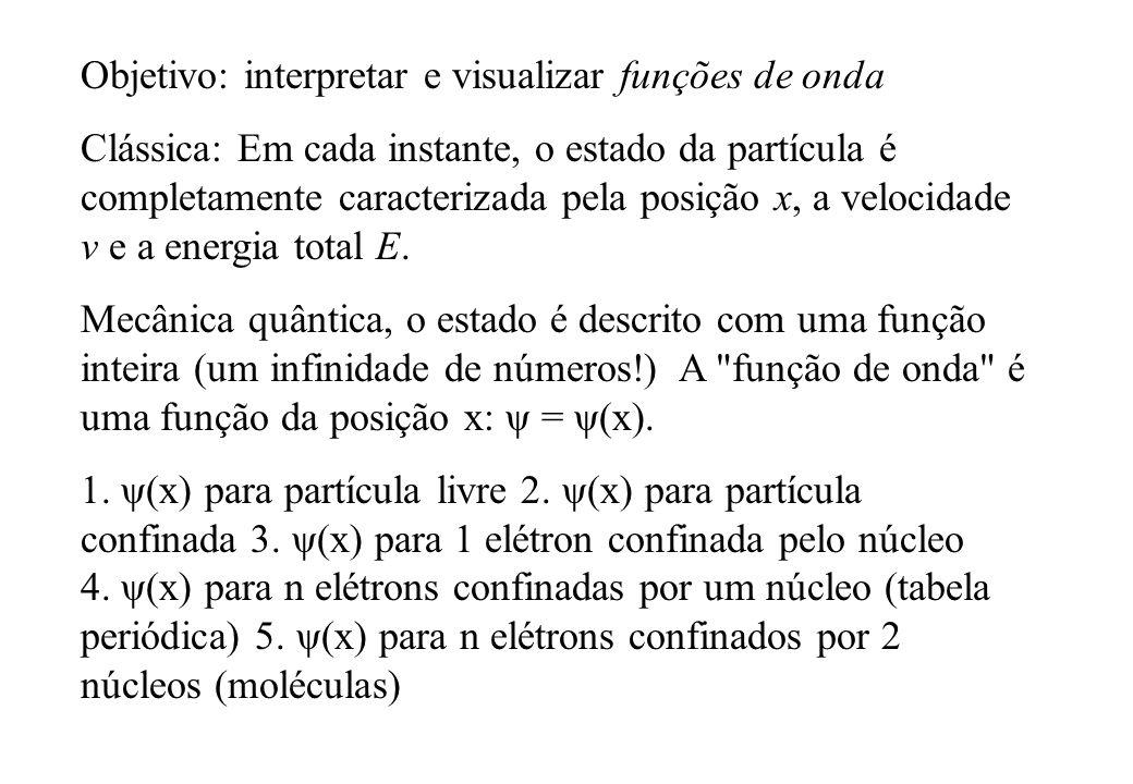 Objetivo: interpretar e visualizar funções de onda Clássica: Em cada instante, o estado da partícula é completamente caracterizada pela posição x, a velocidade v e a energia total E.