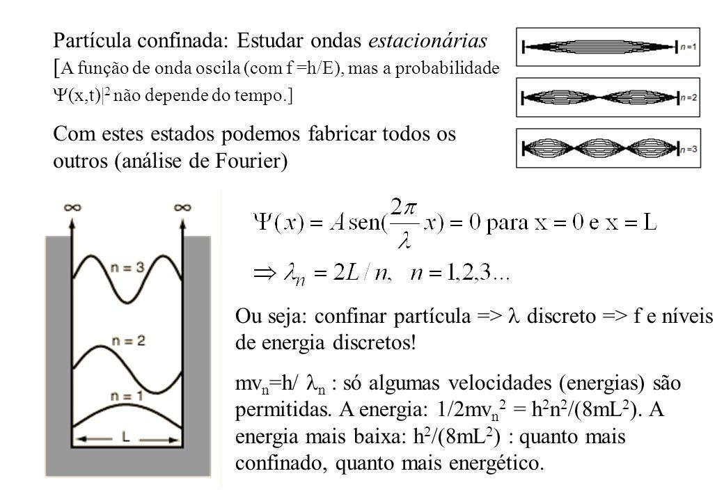 Partícula confinada: Estudar ondas estacionárias [ A função de onda oscila (com f =h/E), mas a probabilidade (x,t)| 2 não depende do tempo.] Com estes estados podemos fabricar todos os outros (análise de Fourier) Ou seja: confinar partícula => discreto => f e níveis de energia discretos.