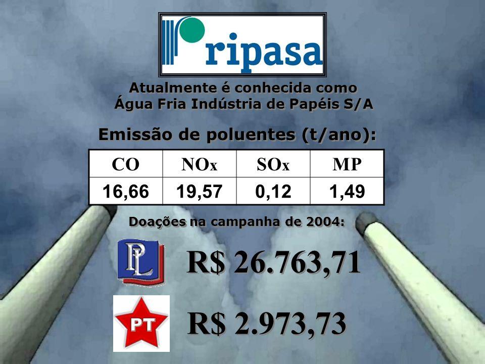 Emissão de poluentes (t/ano): CONO x SO x MP 16,6619,570,121,49 Atualmente é conhecida como Água Fria Indústria de Papéis S/A Atualmente é conhecida c