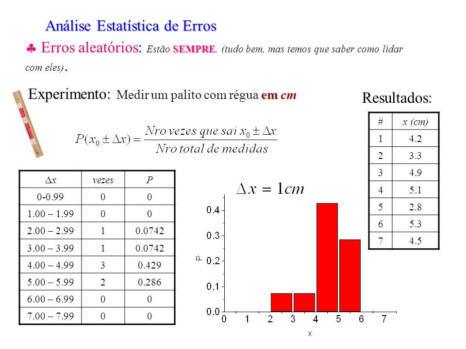 Análise Estatística de Erros SEMPRE Erros aleatórios: Estão SEMPRE. (tudo bem, mas temos que saber como lidar com eles). em cm Experimento: Medir um p