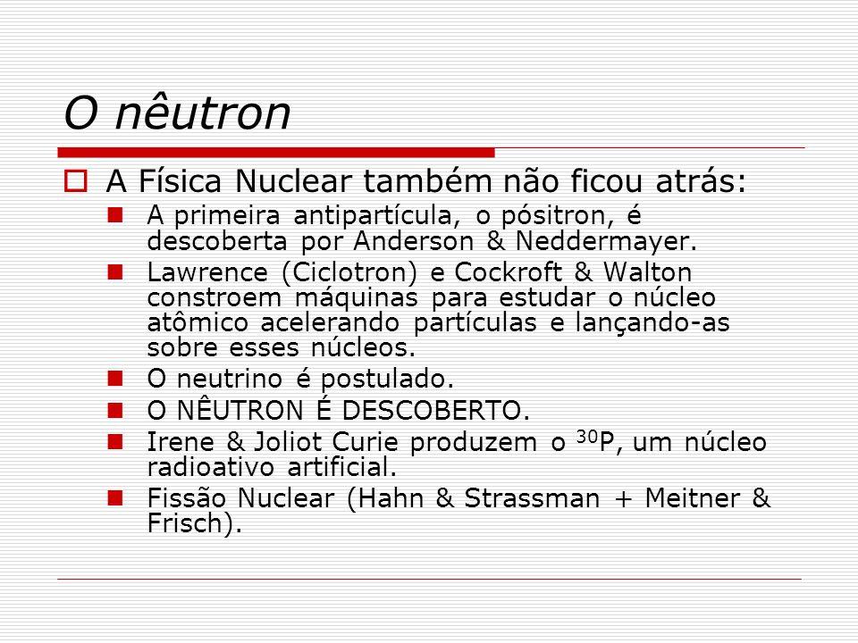 O nêutron O nêutron era uma necessidade.Vemos claramente que: Até Z~20, A~2Z.
