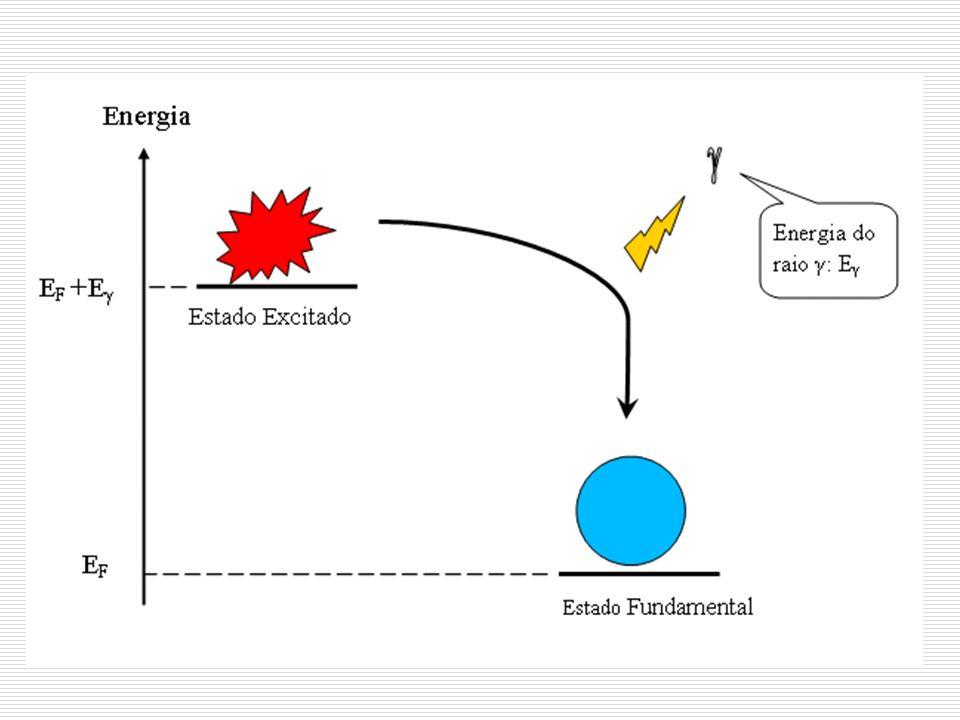 Energia de ligação Da mesma forma, dois ou mais constituintes somente formarão um núcleo atômico se for energeticamente favorável.
