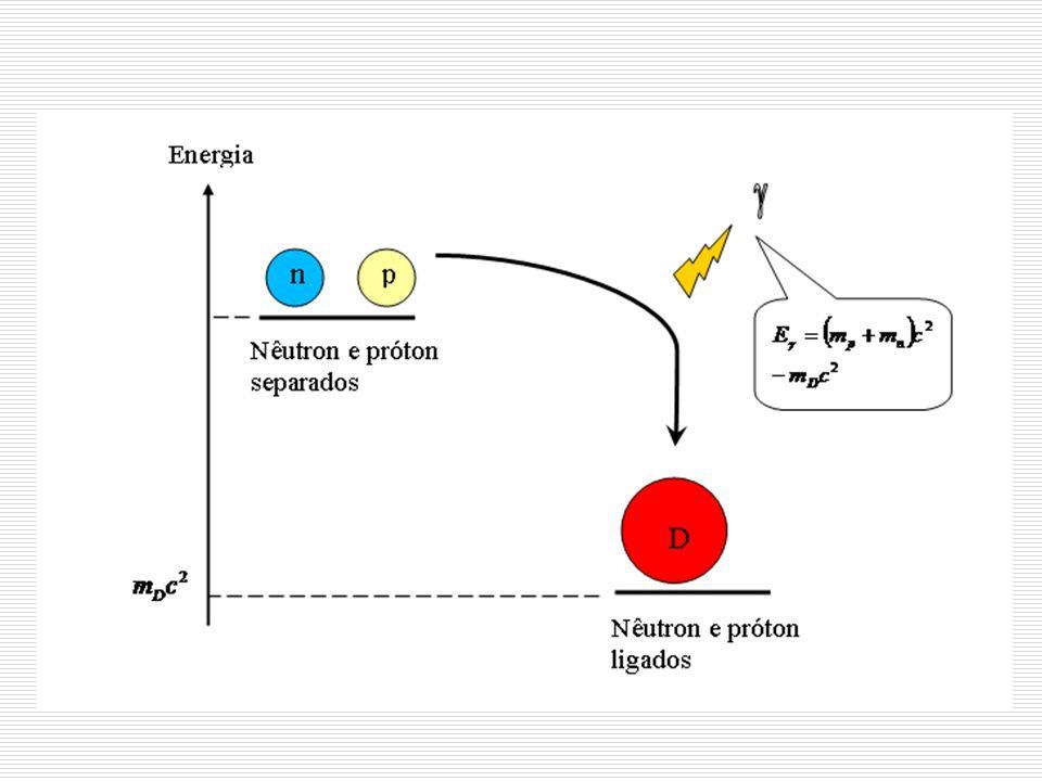 Energia de ligação Assim, um nêutron e um próton têm mais massa do que um dêuteron.