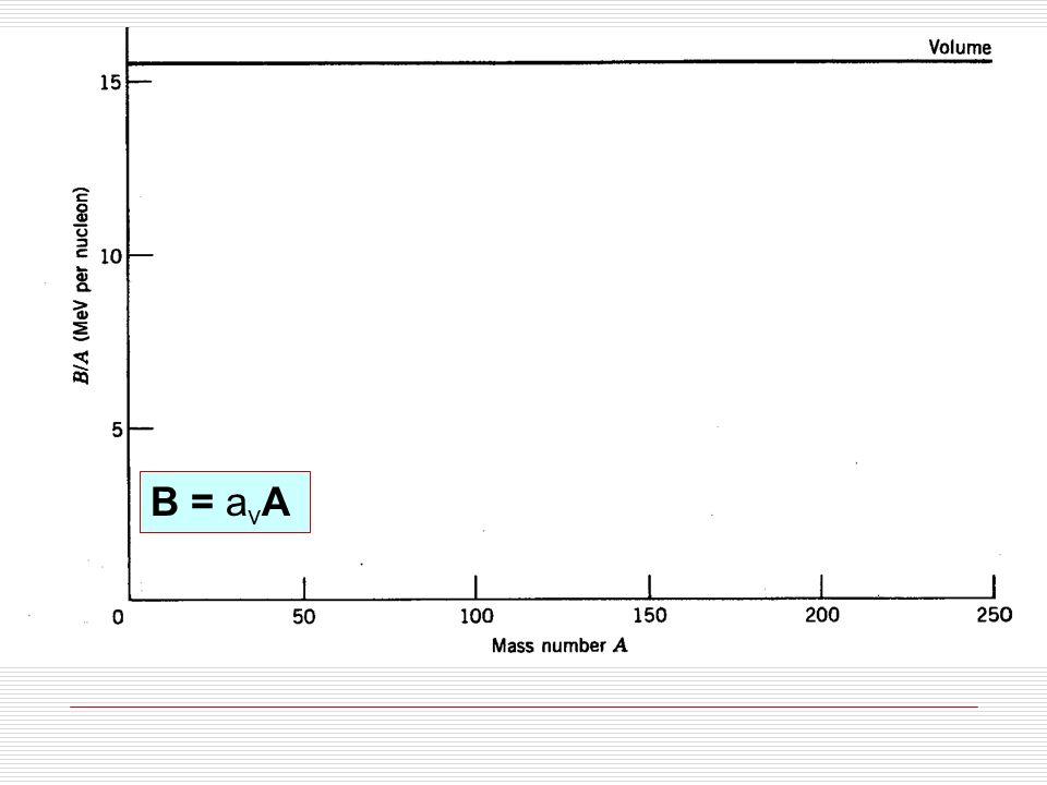 B = a v A - a s A 2/3