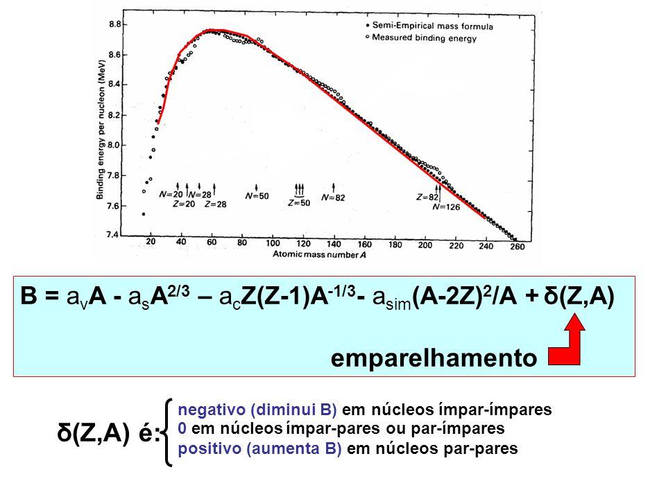 Fissão e fusão Saltam aos olhos algumas características: A curva tem um máximo próximo ao número de massa A=56.