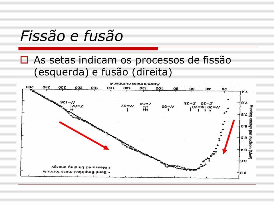 Estrelas de nêutrons Estrelas de nêutrons são um dos estados finais possíveis da evolução estelar.