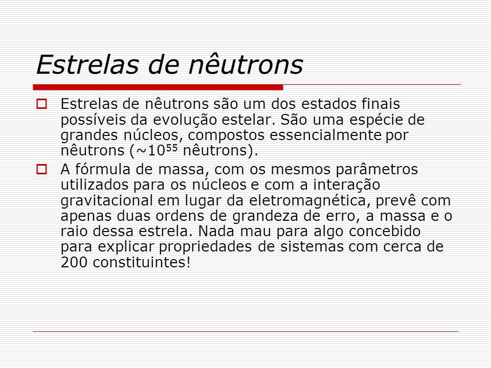 Formas nucleares O núcleo atômico não precisa ser necessariamente esférico.