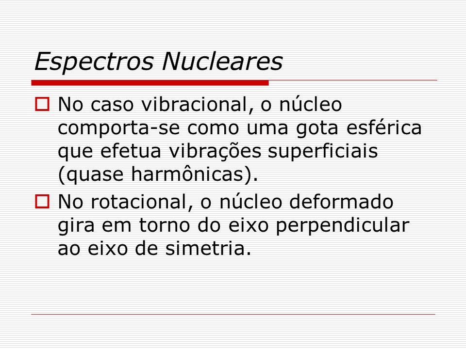 Interações fundamentais O núcleo tem uma estrutura extremamente rica: é um sistema quântico de muitos corpos, finito, no qual agem três das interações fundamentais da Natureza.