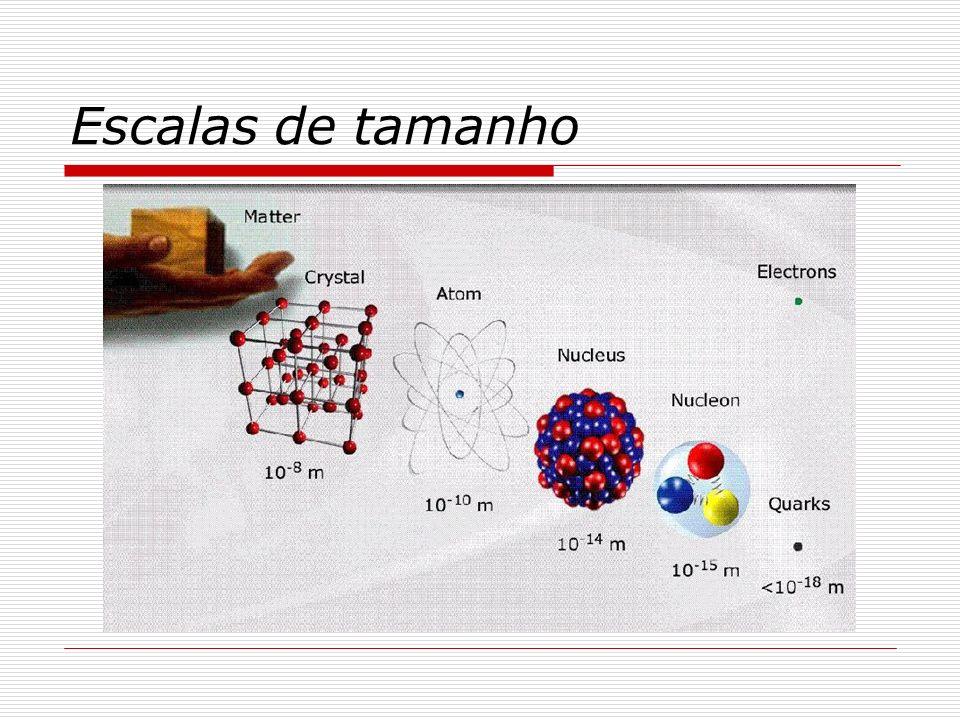 Se os prótons ou os nêutrons fossem do tamanho de uma moeda de 10 centavos, os núcleos teriam o tamanho de uma bola de handebol e os átomos seriam objetos com cerca de um quilômetro de raio.