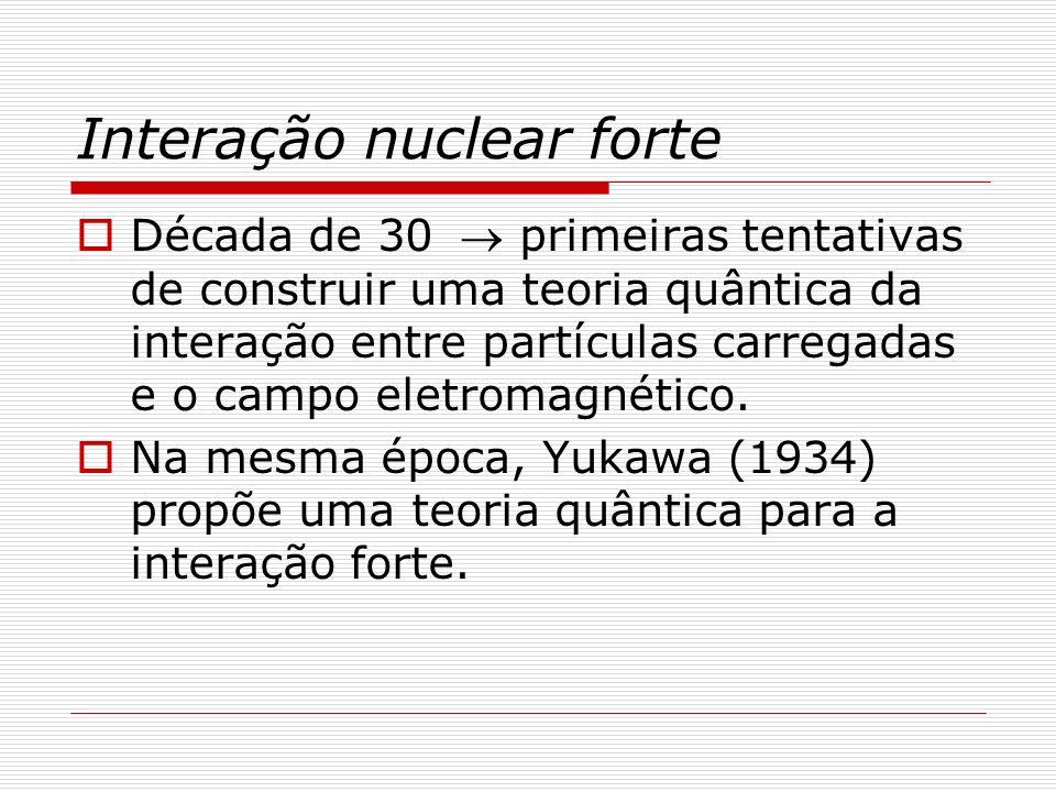 Interação nuclear forte Algumas estimativas: V bóson ~ c Alcance: r ~ c t ~ c /E ΔE ~ massa dessa partícula, mc²; Δr ~ 1,5 fm, o alcance da força nuclear.
