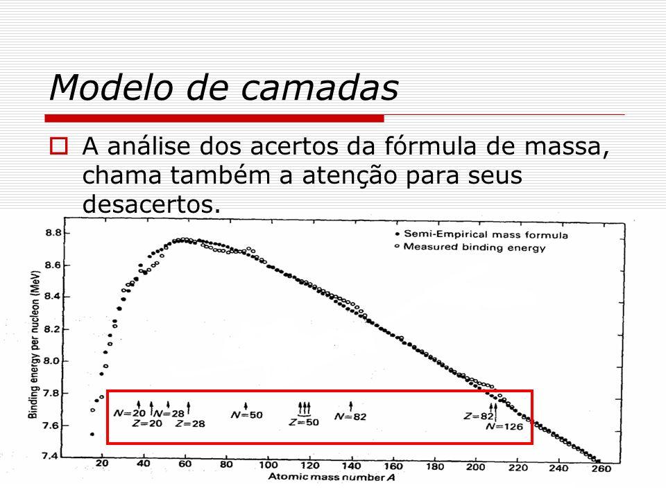Modelo de camadas É sintomático o desvio da fórmula de massa em relação aos dados experimentais sempre que N ou Z assumem determinados valores.