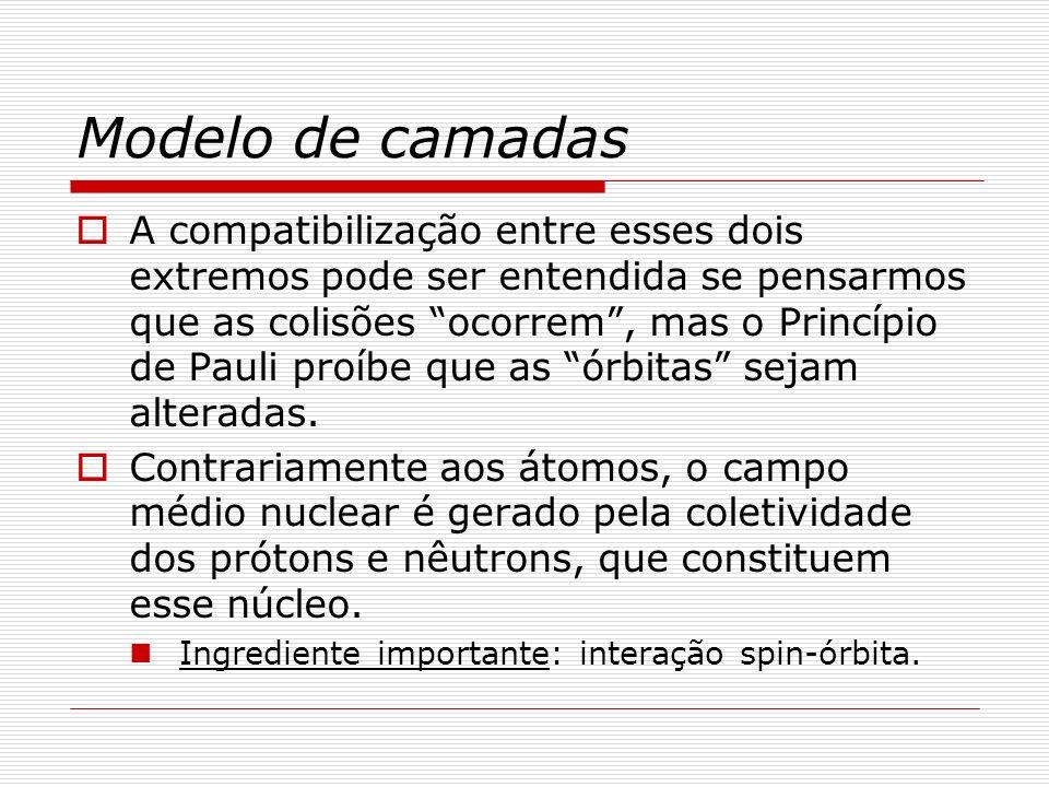 Modelo de camadas A compatibilização entre esses dois extremos pode ser entendida se pensarmos que as colisões ocorrem, mas o Princípio de Pauli proíb