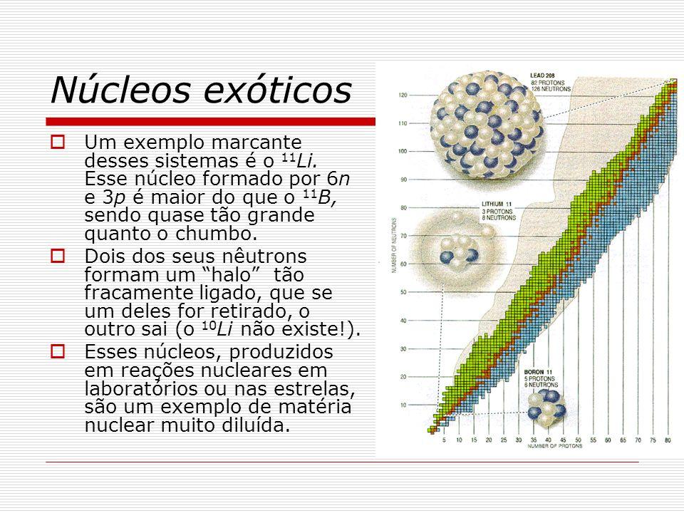 Rotações Núcleos são objetos pequenos (~ 10 -14 m), mas podem efetuar ca.