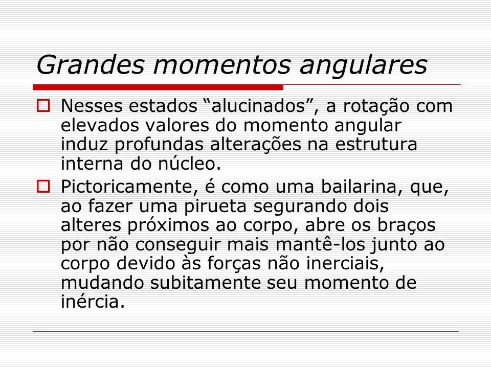 Grandes momentos angulares O que de fato acontece? Momento de inércia (Velocidade angular) 2