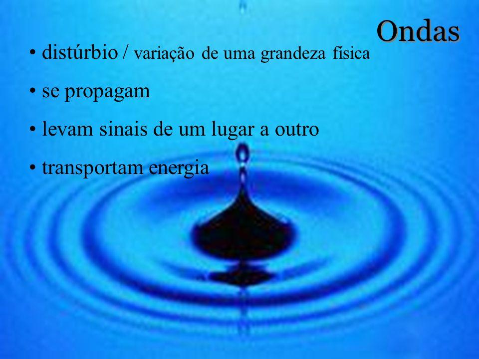 Fio de Cabelo Uma fenda Duas fendas Objetos vários =6328 Å Laser He/Ne