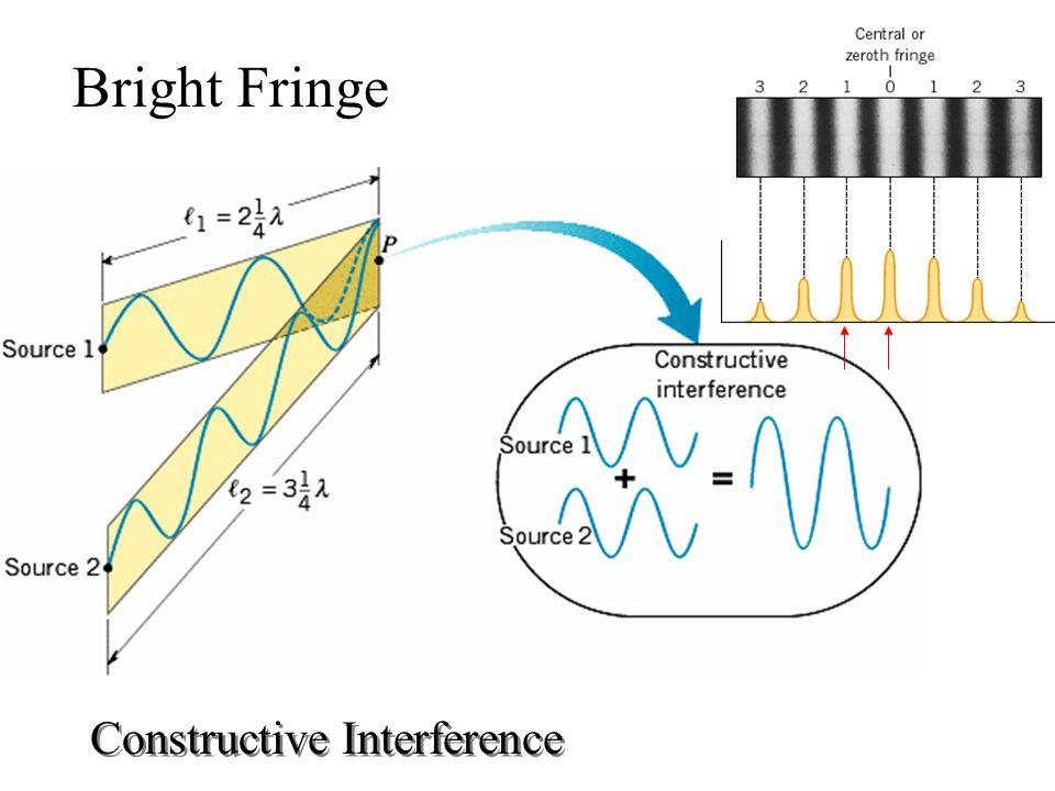 Constructive Interference Bright Fringe
