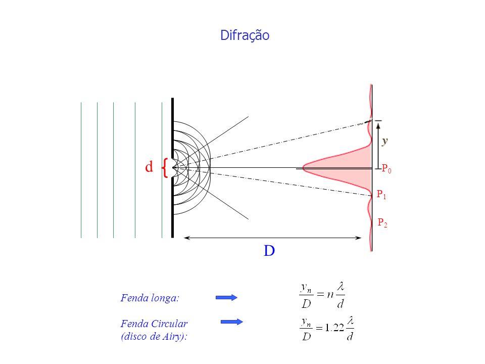 d P0P0 P1P1 P2P2 D Difração Fenda longa: Fenda Circular (disco de Airy):