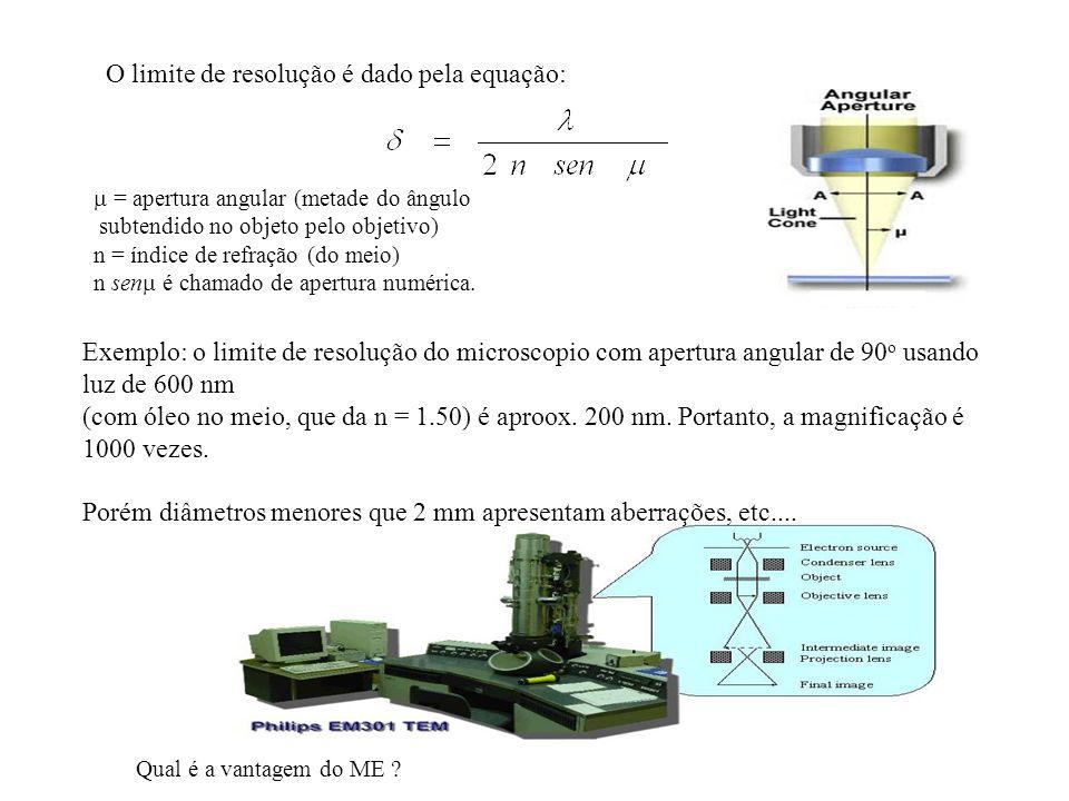 = apertura angular (metade do ângulo subtendido no objeto pelo objetivo) n = índice de refração (do meio) n sen é chamado de apertura numérica. O limi