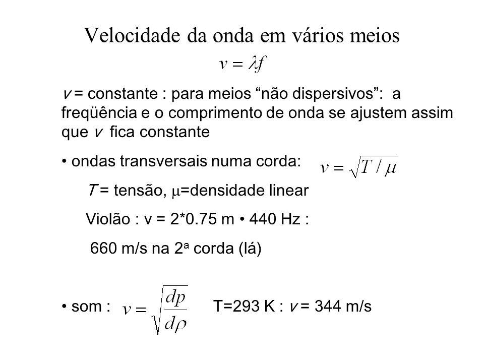 Velocidade da onda em vários meios v = constante : para meios não dispersivos: a freqüência e o comprimento de onda se ajustem assim que v fica consta