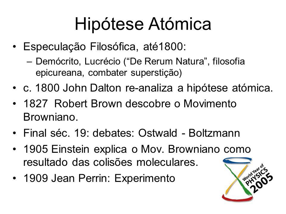 Hipótese Atómica Especulação Filosófica, até1800: –Demócrito, Lucrécio (De Rerum Natura, filosofia epicureana, combater superstição) c. 1800 John Dalt