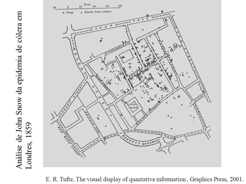 Análise de John Snow da epidemia de cólera em Londres, 1859