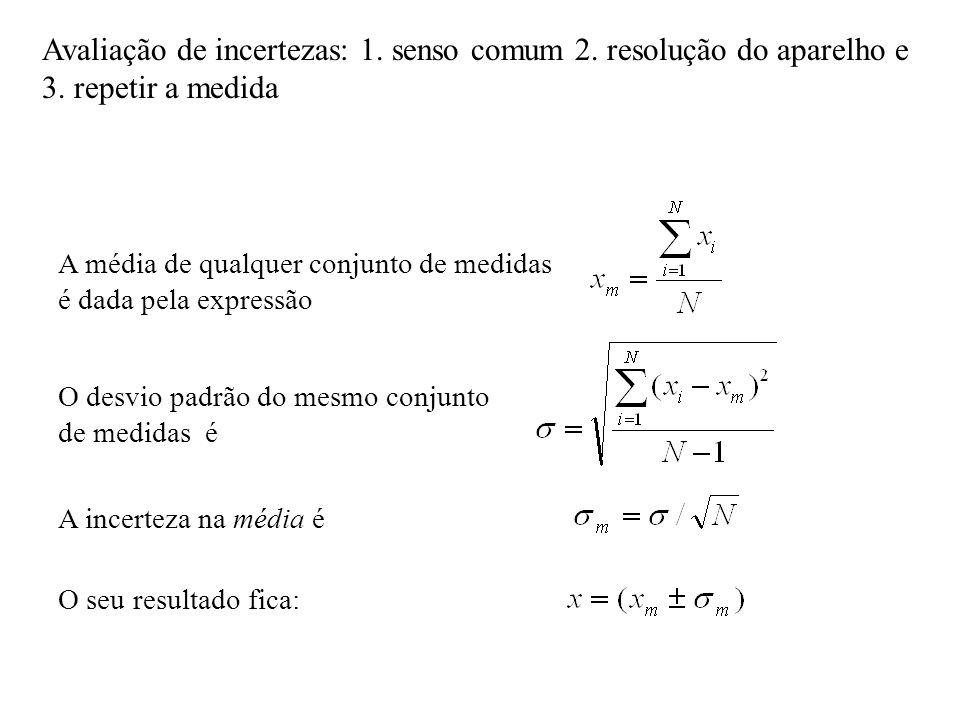 A média de qualquer conjunto de medidas é dada pela expressão O desvio padrão do mesmo conjunto de medidas é A incerteza na média é O seu resultado fica: Avaliação de incertezas: 1.