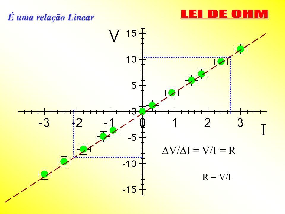 É uma relação Linear V/ I = V/I = R R = V/I
