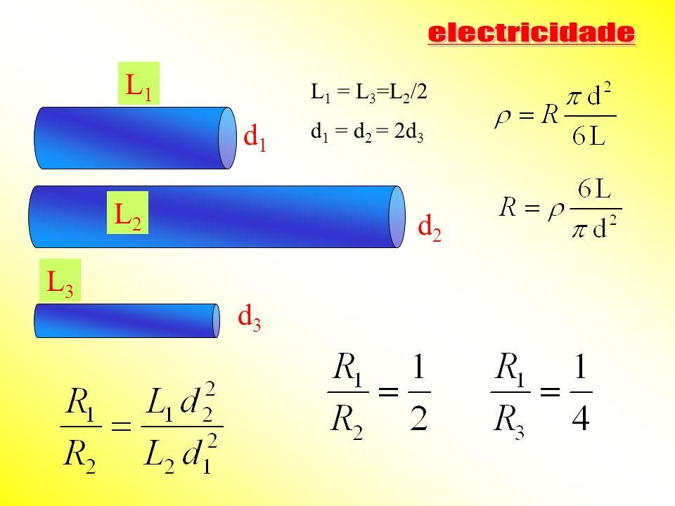 L1L1 d1d1 L2L2 d2d2 d3d3 L3L3 L 1 = L 3 =L 2 /2 d 1 = d 2 = 2d 3
